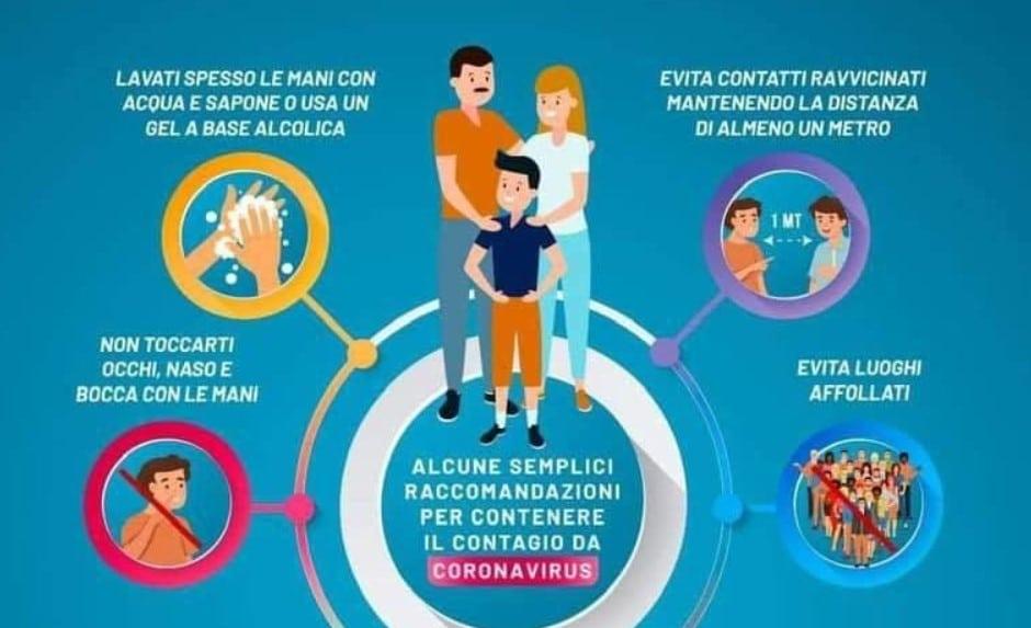 Regole Igieniche Sanitarie Covid-19