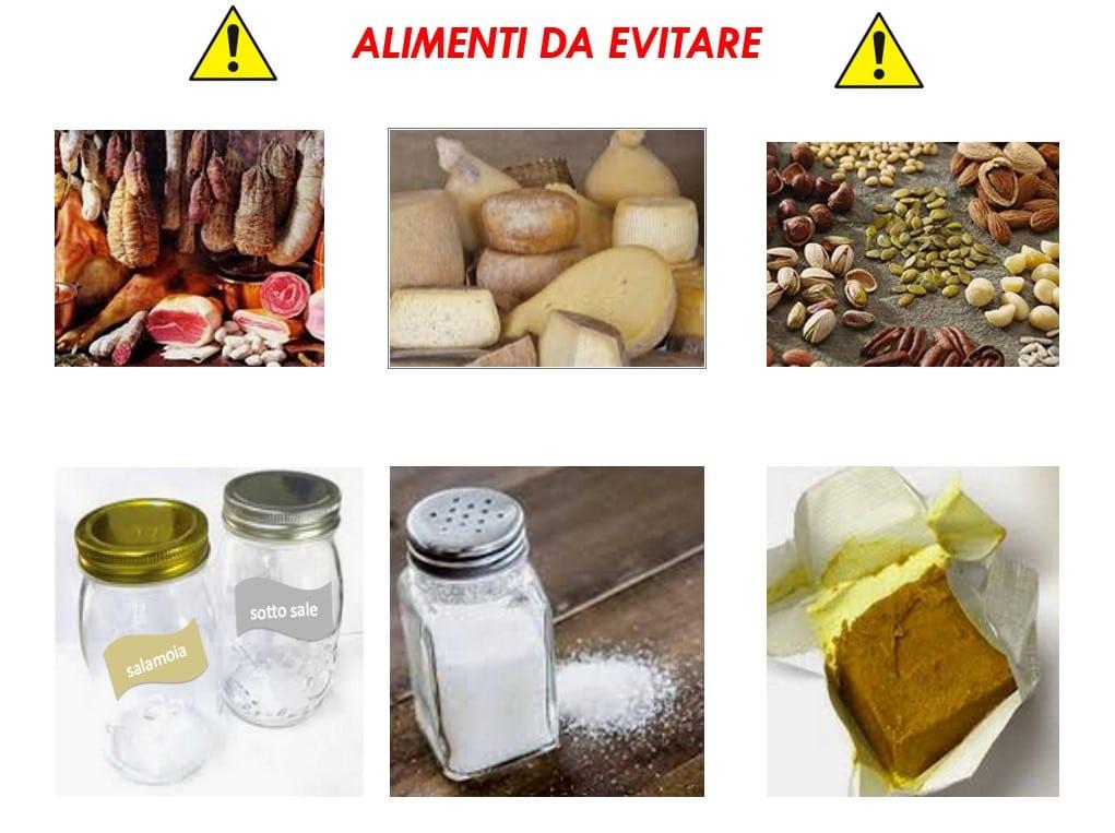Ipertensione Arteriosa: Alimenti da evitare