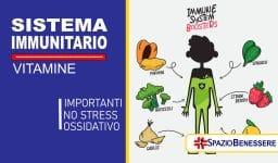 Importanza Vitamine Sistema Immunitario